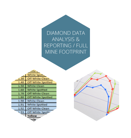 Diamond data analysis & reporting / full mine report