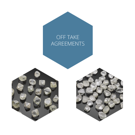 Off Take Agreements First Element Diamonds