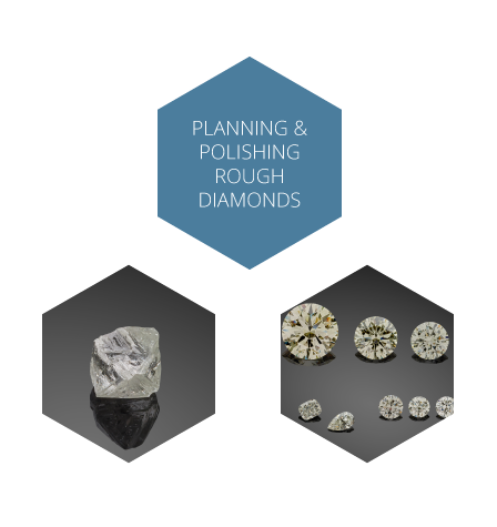 Planning & polishing rough diamonds