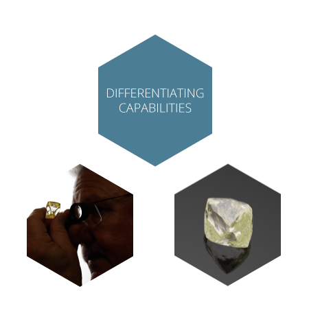 Why First Element diamond services