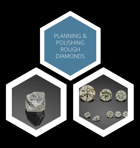 Planning & polishing rough diamonds